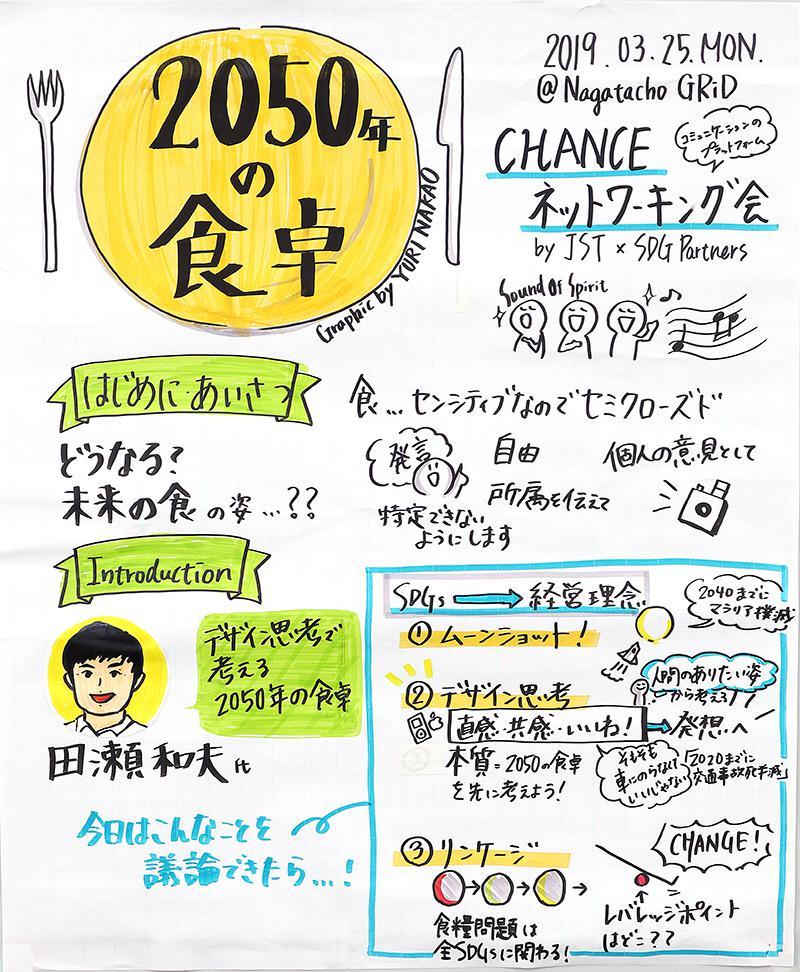 『食』の未来をどう作るか グラフィックレコーディングNo.1