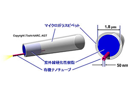 千兆分の1リットルの溶液注入できるピペット
