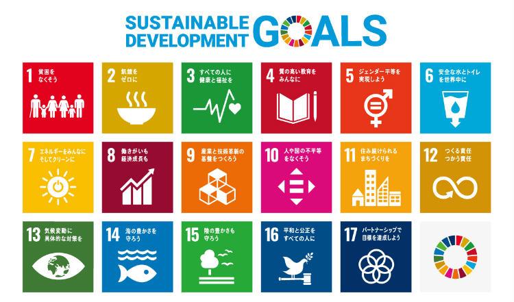 SDGsの17の達成すべき目標。分かりやすいアイコンと短い言葉で表現されている。