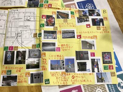 京都市立安朱小学校でのSDGs教育。生徒たちは新たなSDGsの視点を持って自分たちの街を見つめ直した。 ※画像提供:浅利美鈴
