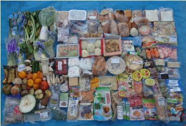 手つかずのまま捨てられた食品ごみの数々(2016年のごみ調査より) ※画像提供:浅利美鈴