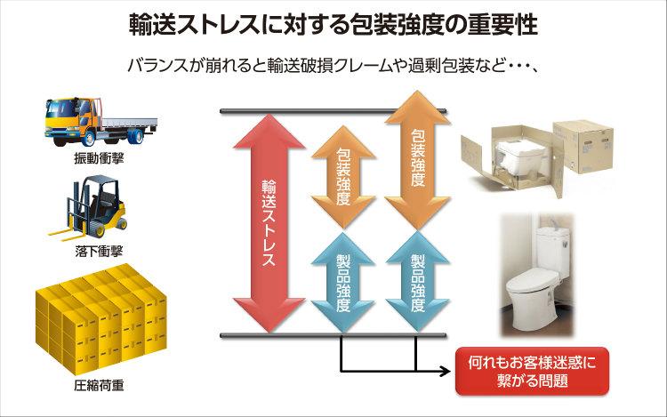 ※画像提供:TOTO株式会社