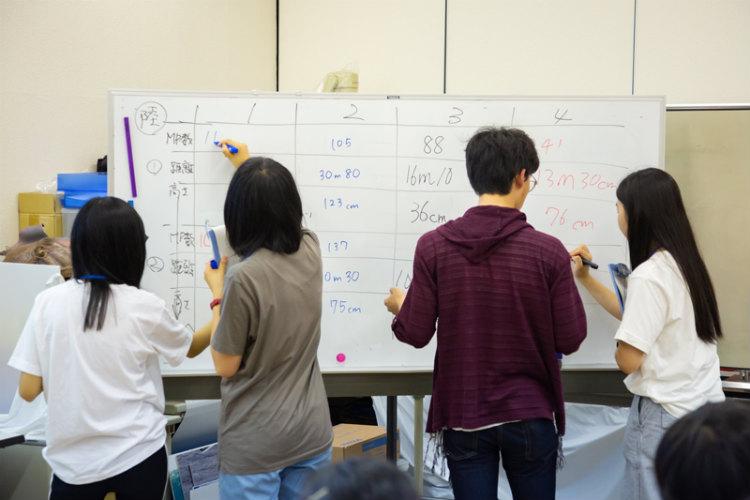 ① 各実習班の測定結果を発表する。