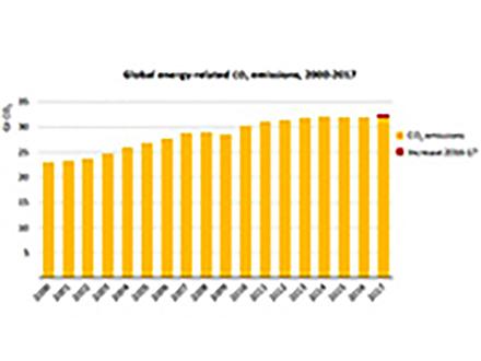 温暖化により「破壊的影響」とUNEP警告 日本は温室効果ガス削減続くも目標には不十分