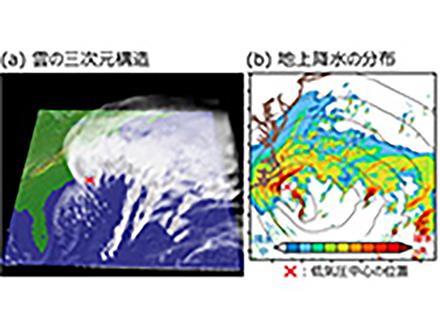 怖いスーパー爆弾低気圧ができる要因を世界で初めて解明した「地球シミュレータ」使い立正大など