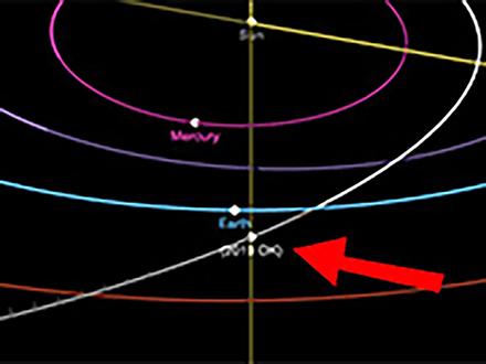小惑星が25日午前に地球にニアミスしていた 落下すれば都市壊滅の可能性も直前まで気づかず