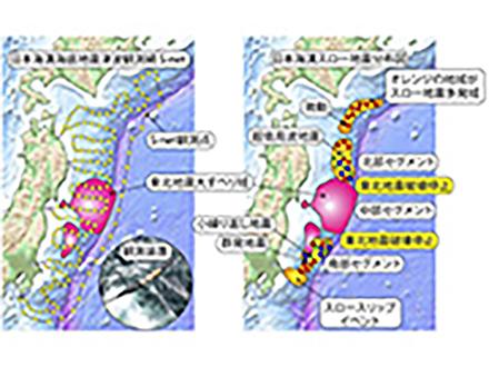 スロー地震の多発域が東日本大震災の拡大を阻止した 京大など共同研究グループが分布図を作成して解明