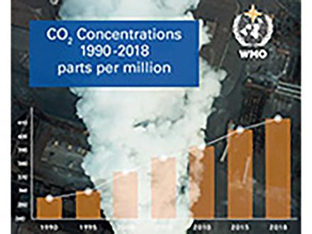 温室効果ガス濃度が観測史上最高に WMOが深刻な温暖化を警告