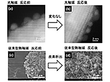 CO2とメタンを有用ガスに変換 高性能光触媒を開発、耐久性高く 東工大など