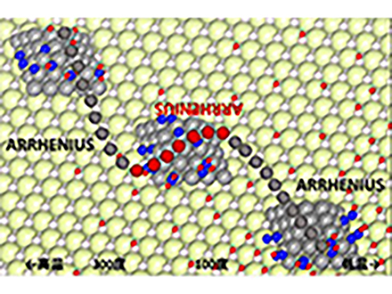 低温ほどアンモニアの合成反応が速く進む 早大が新現象を発見