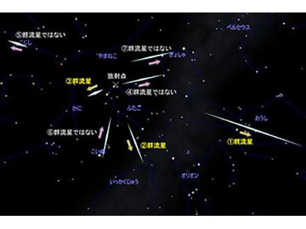 ふたご座流星群13-14日が見ごろ