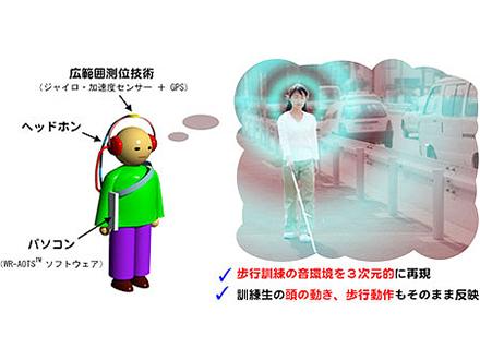 """視覚障害者のための""""聴覚空間認知""""訓練システム"""