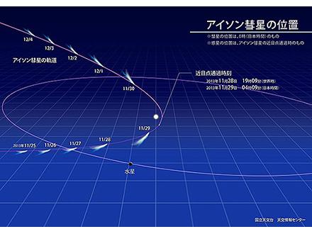 アイソン彗星、若田さんが4Kカメラ撮影