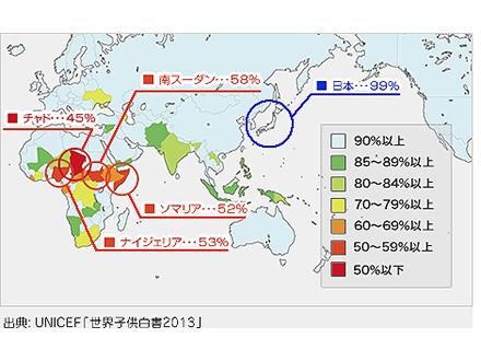 願書数に応じて途上国へワクチン、日本福祉大学