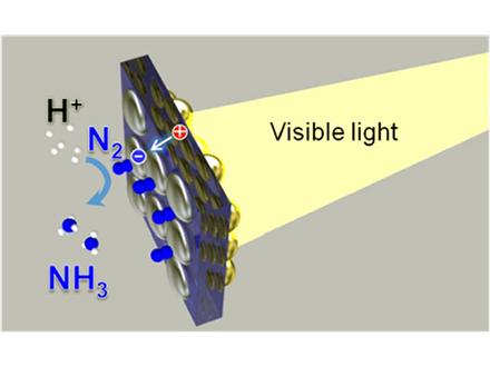 可視光でアンモニア人工光合成に成功