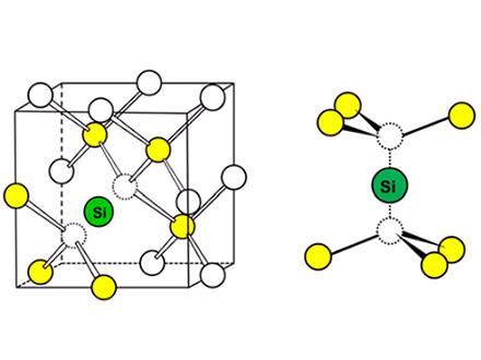 同じ波長の単一光子源をダイヤに多数作製