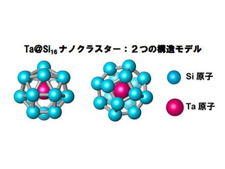かご状シリコンナノ物質を合成、薄膜化