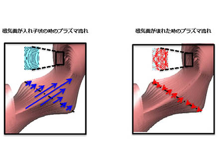 1億度超えるイオン温度を達成 核融合研が重水素実験で
