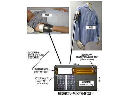 動きを計測する服登場 東京大学発ベンチャーが個人向けで初の製品化