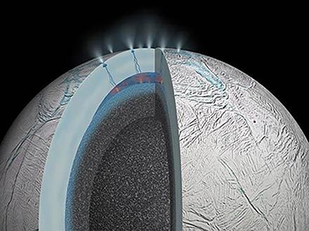 赤外線に照らされた太陽系外惑星に、地球型光合成をする植物はいないのか