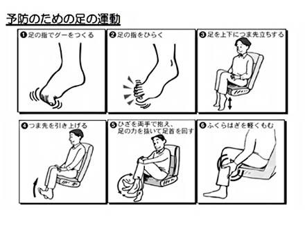 「足の指」運動や水分補給を エコノミークラス症候群で厚労省