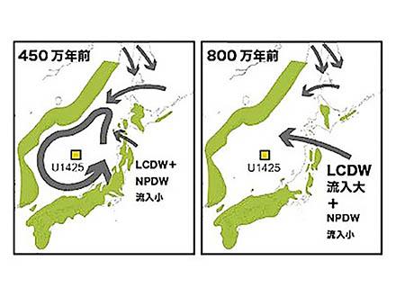 日本海は、450万年前に太平洋とたもとを分かった
