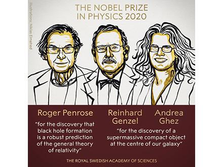 今年のノーベル物理学賞はブラックホール研究の3氏に
