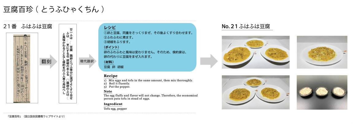 ・江戸レシピ再現において、不完全情報を設計変数として、条件を組み合わせたレシピを調理 ・同じ名前の食材を用いても、現代の開発・加工工程の違いにより、成分や状態が異なることが多く、仕上がりも多様になる ※画像・図版提供:立命館大学