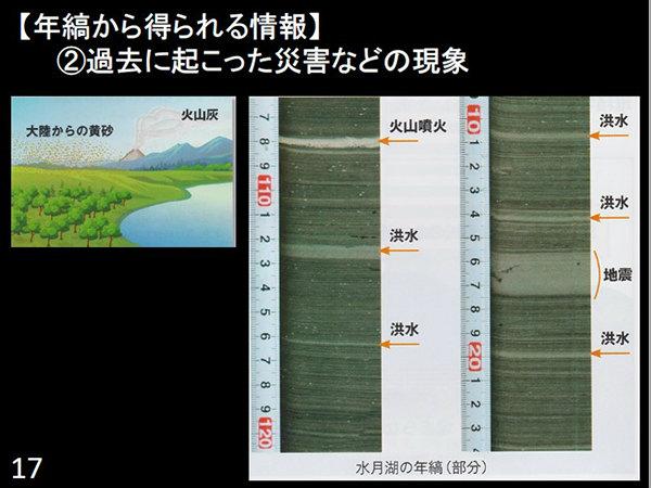 年縞から火山の噴火や洪水、地震などの現象を知ることができる