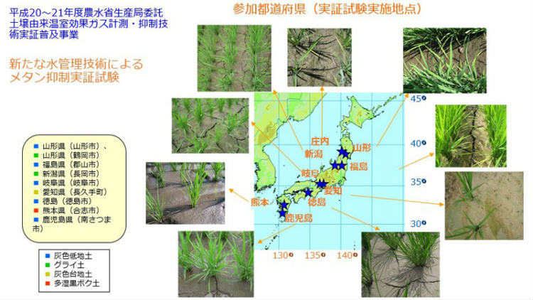 2008~9年に東北から九州の8県9ヵ所で「中干し延長による水田由来の温室効果ガス排出削減技術」の効果を実証した。※資料提供:農研機構