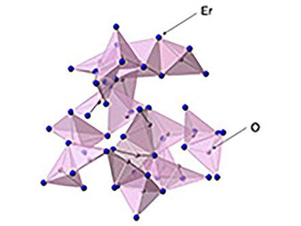 液体なのに結晶のような酸化物、宇宙実験などで解明
