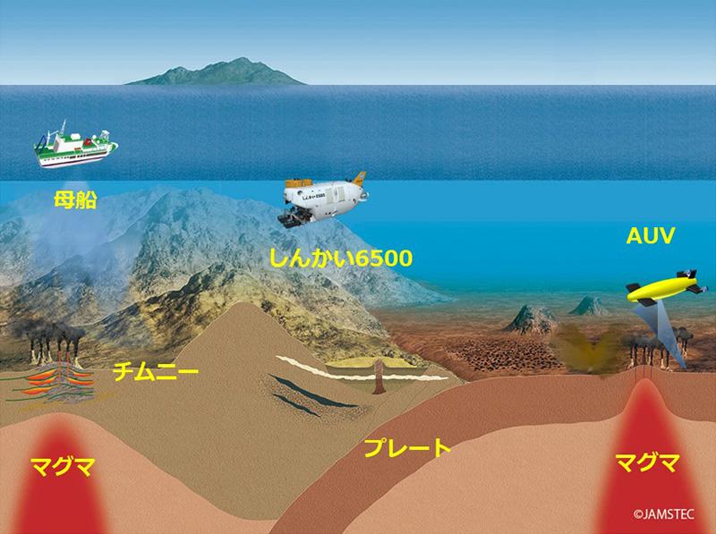 AUVを用いた深海調査によって得られた地形図は、資源探査や地震などの研究の基礎となる。 ※資料提供:JAMSTEC