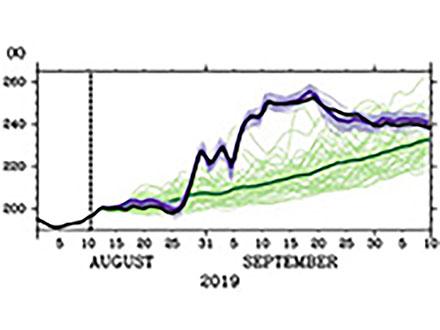 南極上空の突然昇温が東南アジアの対流を活発に 台風の発生予測に役立つ可能性
