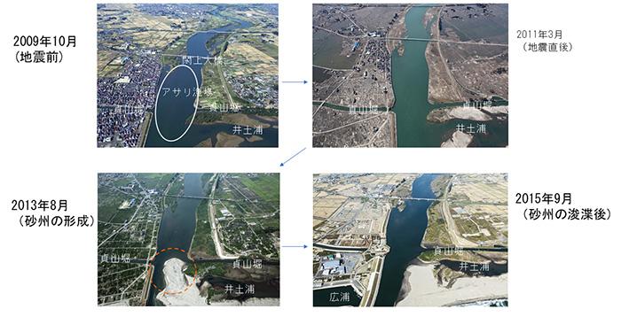 名取川河口地形の変化(国土交通省東北地方整備局仙台河川国道事務所提供)