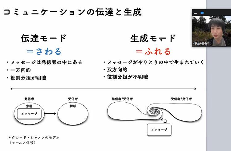 「触る」「触れる」はコミュニケーションにおける「伝達」「生成」と対比して考えられると説明する伊藤亜紗さん