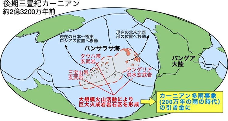 仮説に基づくカーニアンの地球。パンサラサ海で起きた大規模火山活動が引き金となり、多雨事象が起きた。この時に噴出した大量の玄武岩が海洋プレートの移動により分裂し現在、北米北西部や日本など環太平洋各地に分布していると考えられる(九州大学提供)