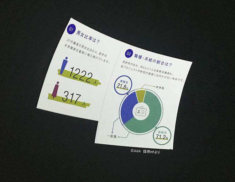 講演後には、山崎さんが参加者からの質問に答える質疑応答の時間も設けられた。写真は寄せられた質問に対する回答の一部