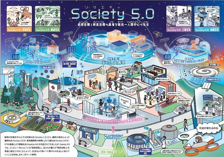 巻頭の「Society5.0」の大型イラスト(文部科学省提供)