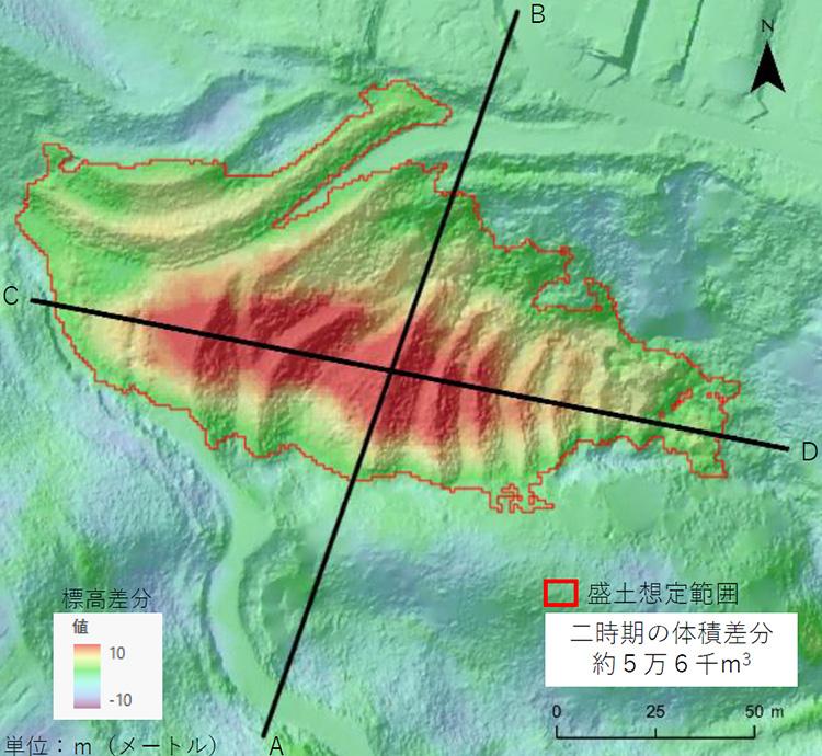 画像4:今回発生した土石流の基点付近の2009年と19年の地形断面を比較して標高差を表した図。最大で十数メートルかさ上げされた可能性があることを示している(国土地理院提供)