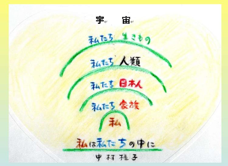 中村氏は「私たち生き物」という意識を自分の中に持つことの大切さを強調した(中村桂子氏提供)