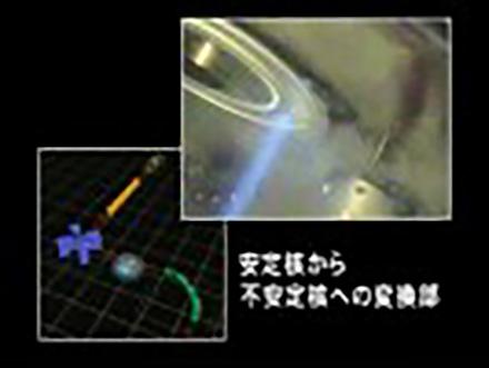 科学のフロンティア (1)RIビームをつくるための加速器とその原理