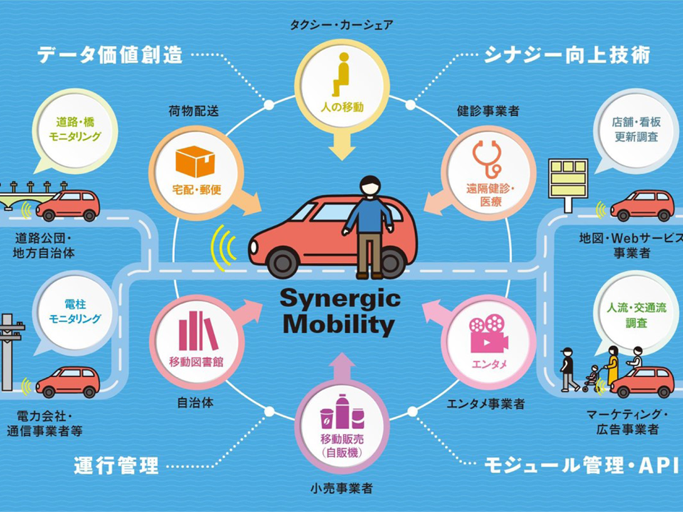 自動運転によって生み出される新しい社会