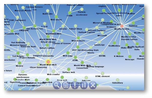 Wikipediaに掲載されている膨大な量の情報の中から、関連する言葉を見つけ出す「Wikipedia Thesaurus」。インターネット上のあらゆるデータから有益な情報だけを取り出す「WEBマイニング」という手法を使って、Wikipedia内の情報と関連する言葉を探し、同義語や類義語などの用語一覧を作成することができる。 画像提供:中山浩太郎